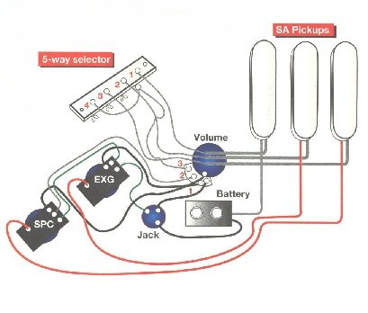 Gilmour Strat Wiring Diagram from gianni77.tripod.com